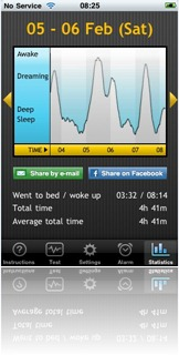 Sleep monitoring on the iPhone