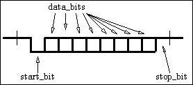 ESP8266 UART | My Tech Weblog